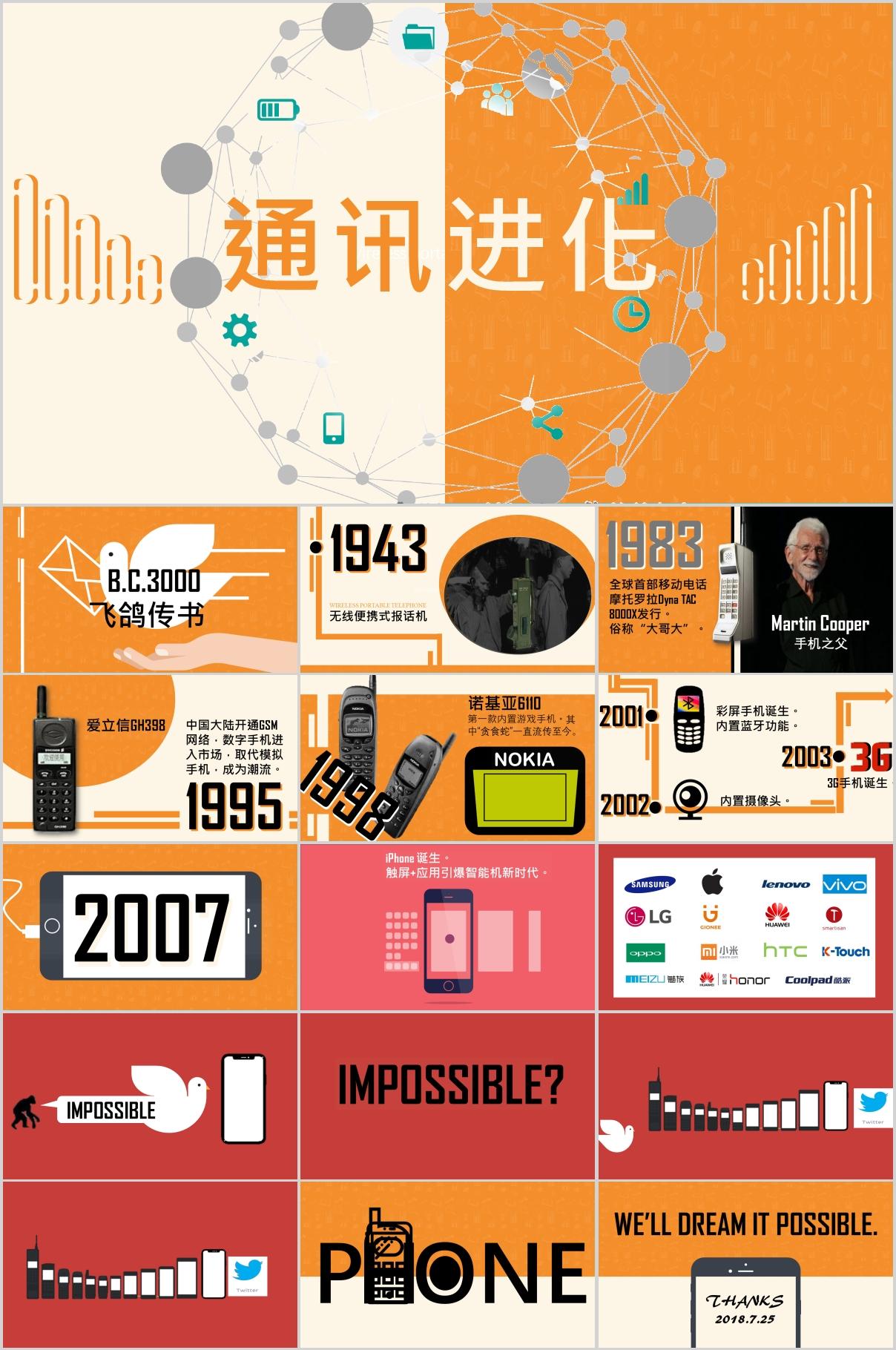 通讯进化史